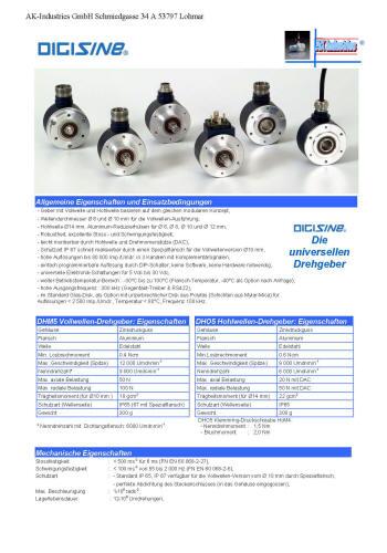 Encoder Bei Ideacod DHM5